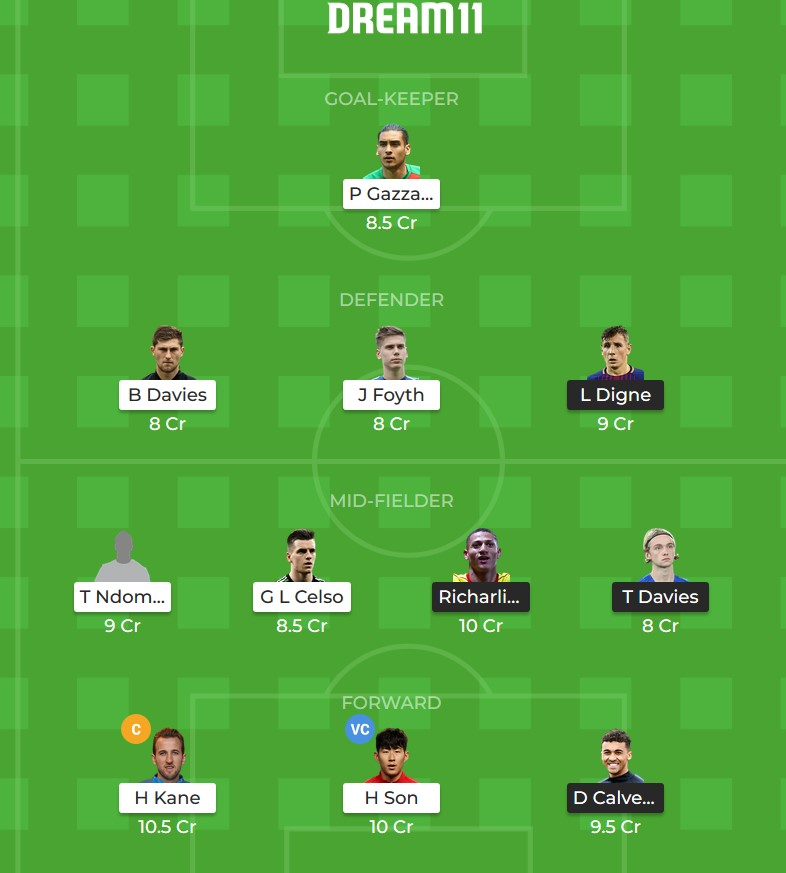 Dream 11 Everton vs Tottenham predicted XI