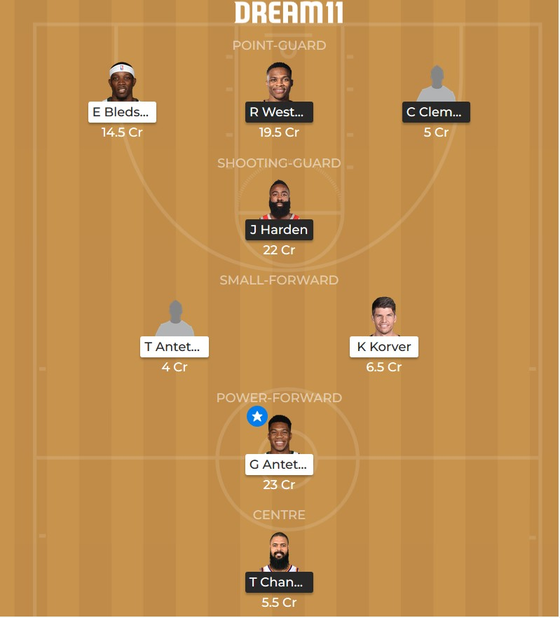 Dream 11 Houston vs Milwaukee line-ups