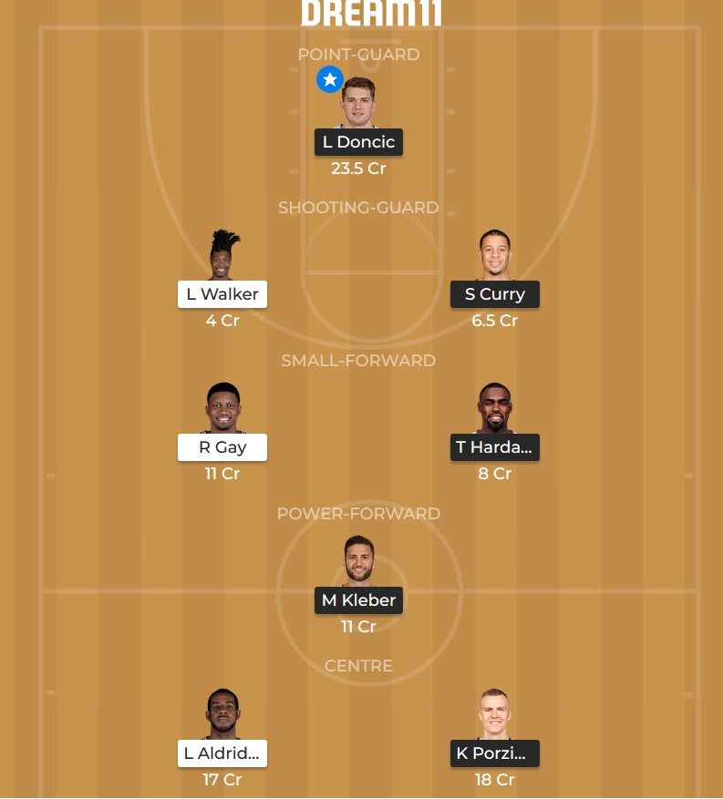 Dallas Mavericks vs San Antonio Spurs Dream 11 line-up