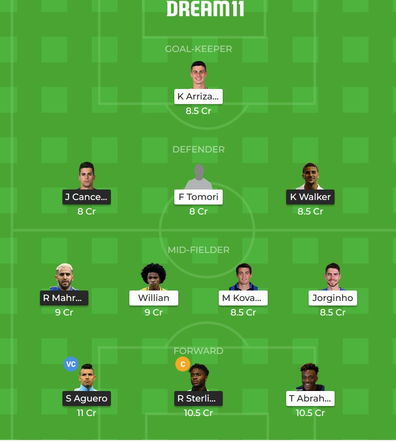 Manchester City vs Chelsea Dream 11 line-up